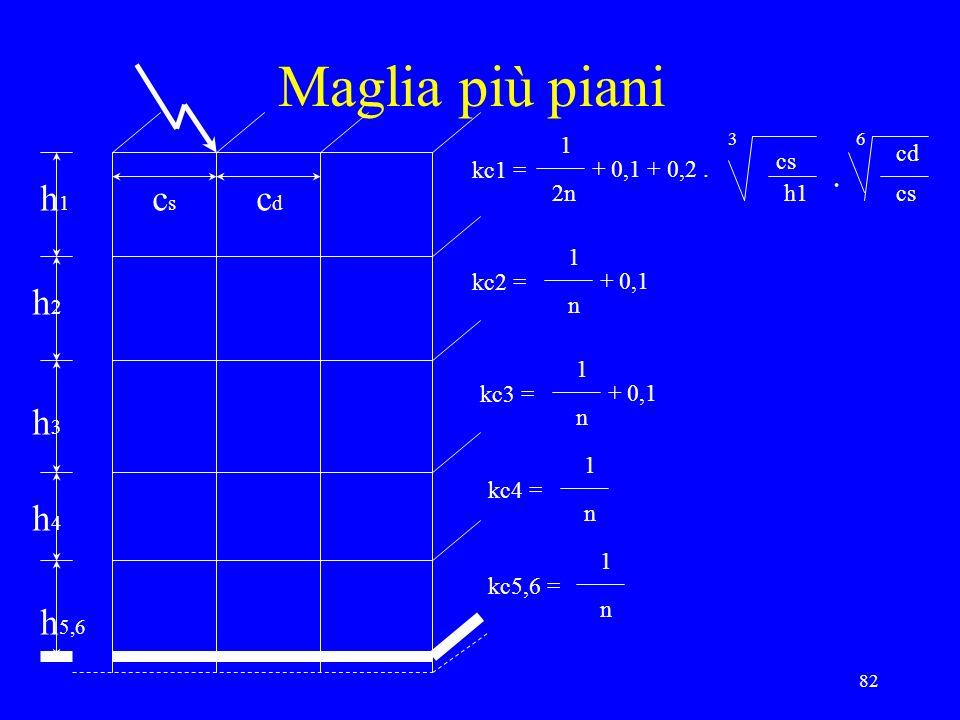 Maglia più piani . h1 cs cd h2 h3 h4 h5,6 1 kc1 = cd cs + 0,1 + 0,2 .
