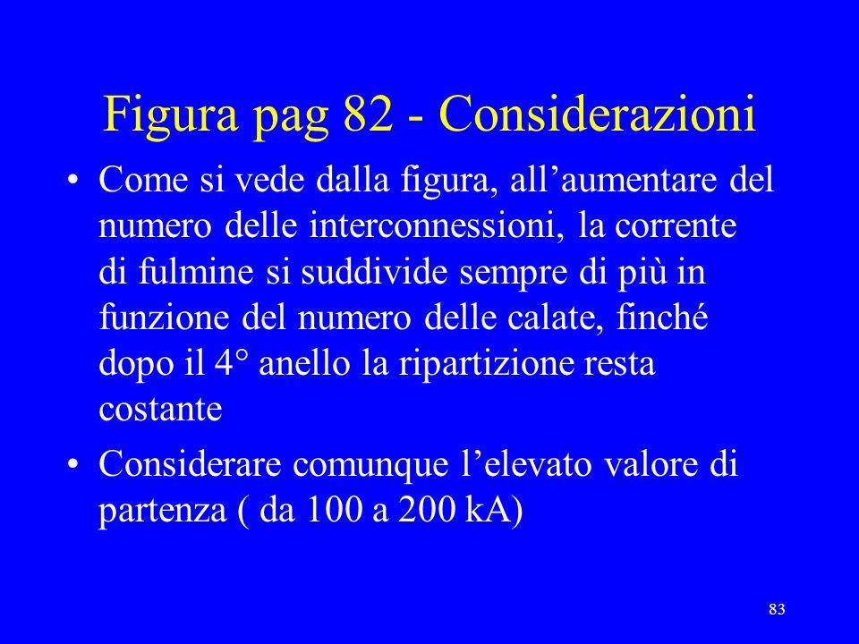 Figura pag 82 - Considerazioni