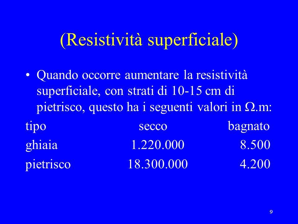 (Resistività superficiale)