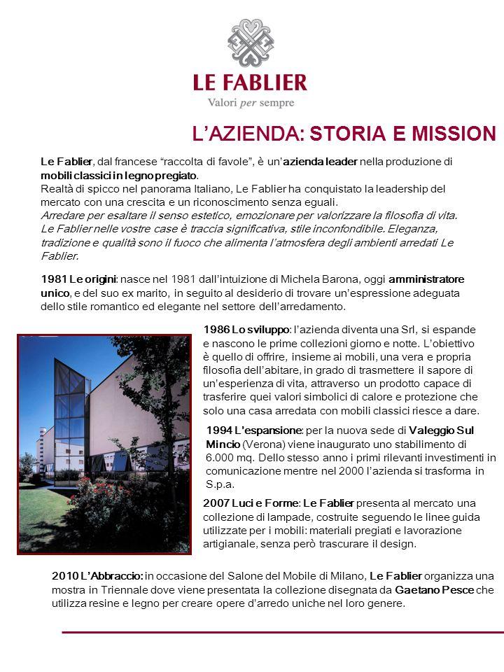 L'AZIENDA: STORIA E MISSION
