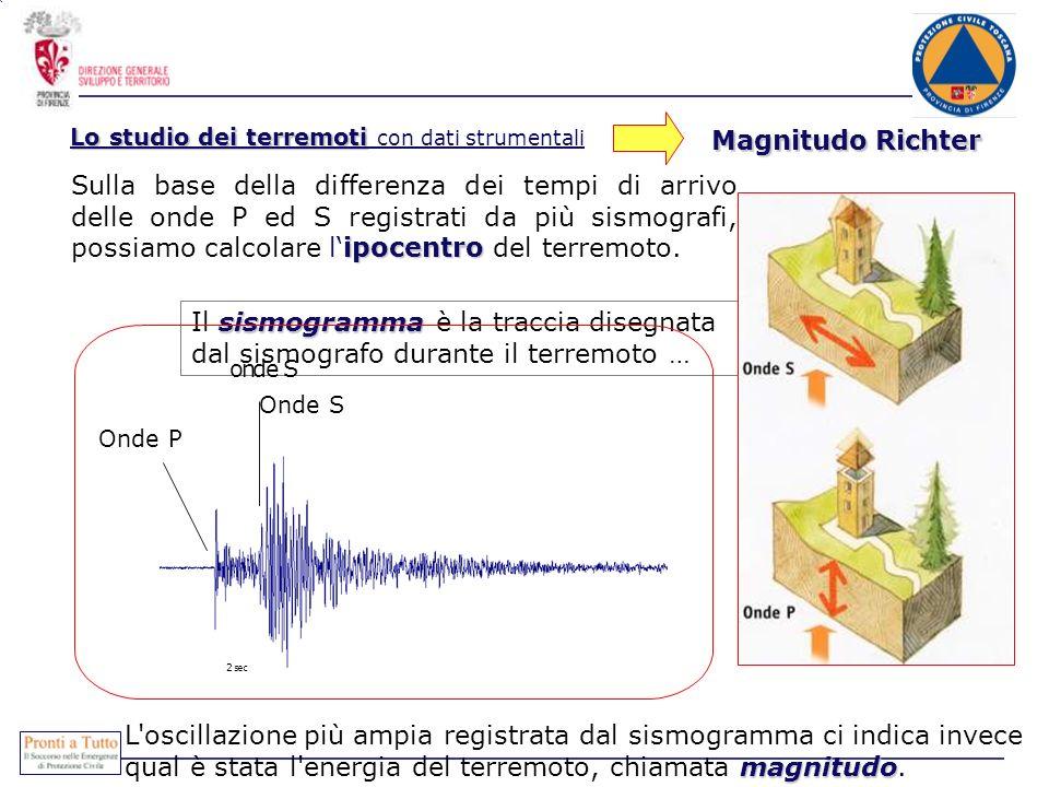 on. d. e. S. 2. s. c. Lo studio dei terremoti con dati strumentali. Magnitudo Richter.