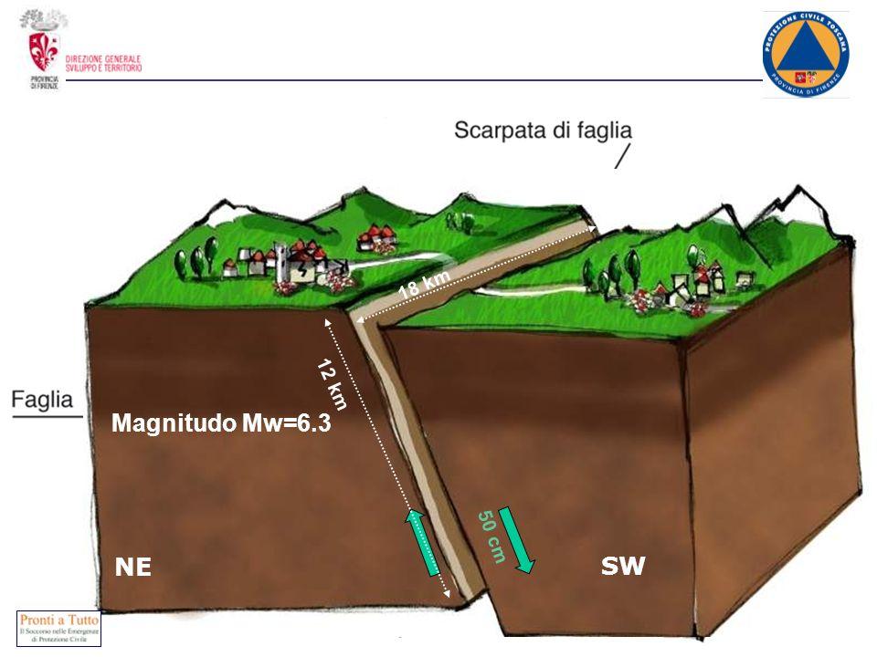 Magnitudo Mw=6.3 NE SW 18 km 12 km 50 cm