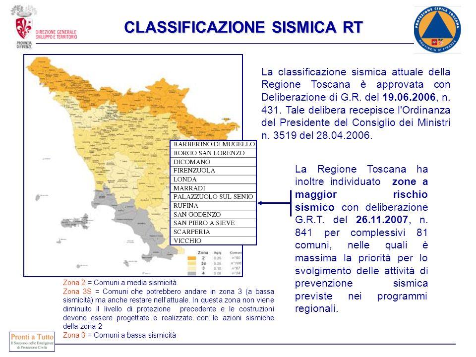 CLASSIFICAZIONE SISMICA RT
