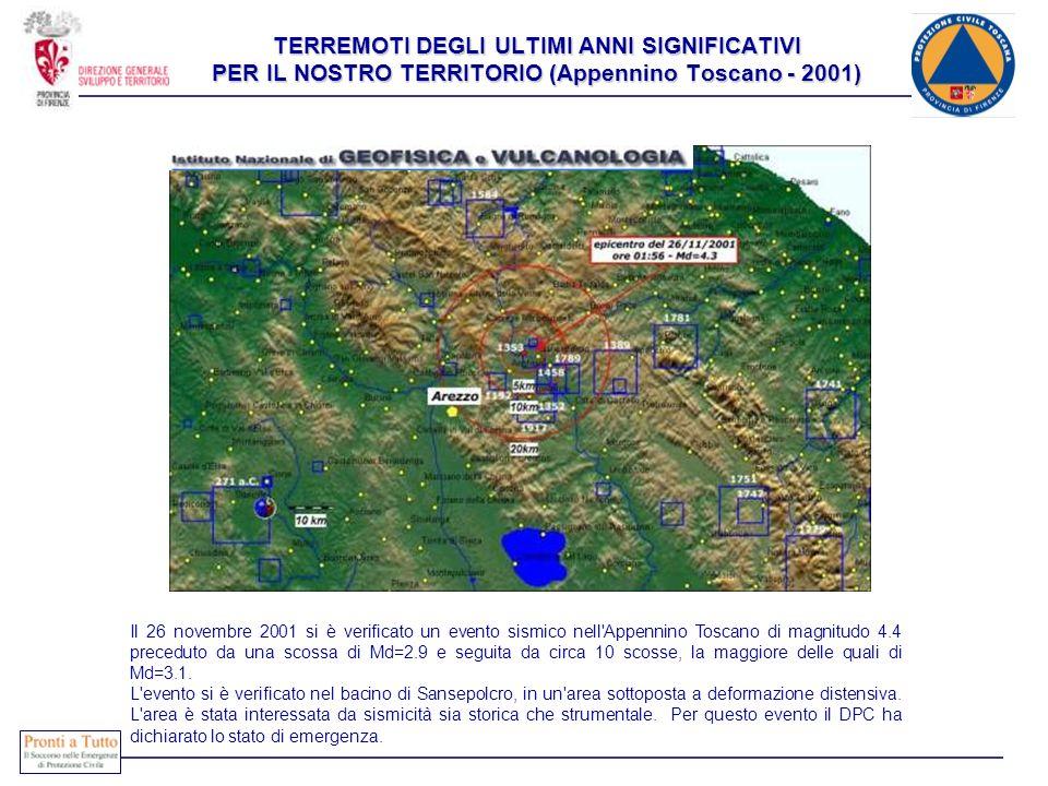 TERREMOTI DEGLI ULTIMI ANNI SIGNIFICATIVI PER IL NOSTRO TERRITORIO (Appennino Toscano - 2001)