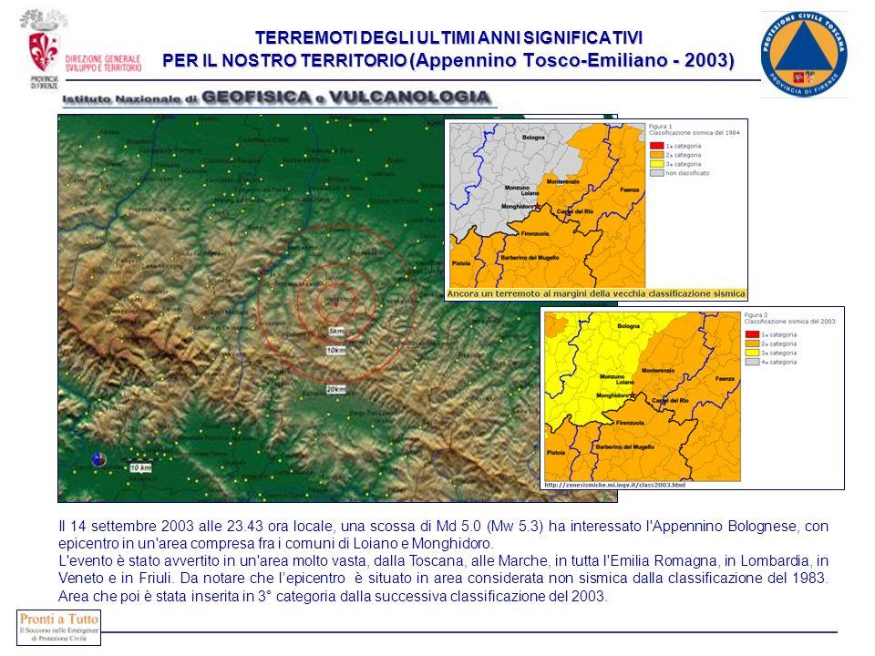 TERREMOTI DEGLI ULTIMI ANNI SIGNIFICATIVI PER IL NOSTRO TERRITORIO (Appennino Tosco-Emiliano - 2003)