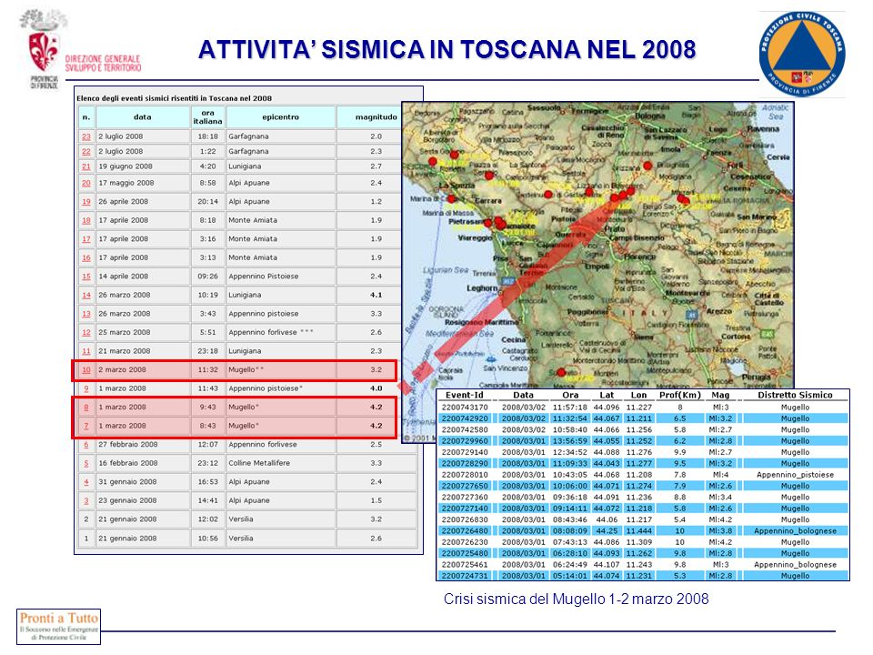 ATTIVITA' SISMICA IN TOSCANA NEL 2008