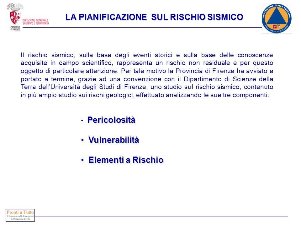 LA PIANIFICAZIONE SUL RISCHIO SISMICO