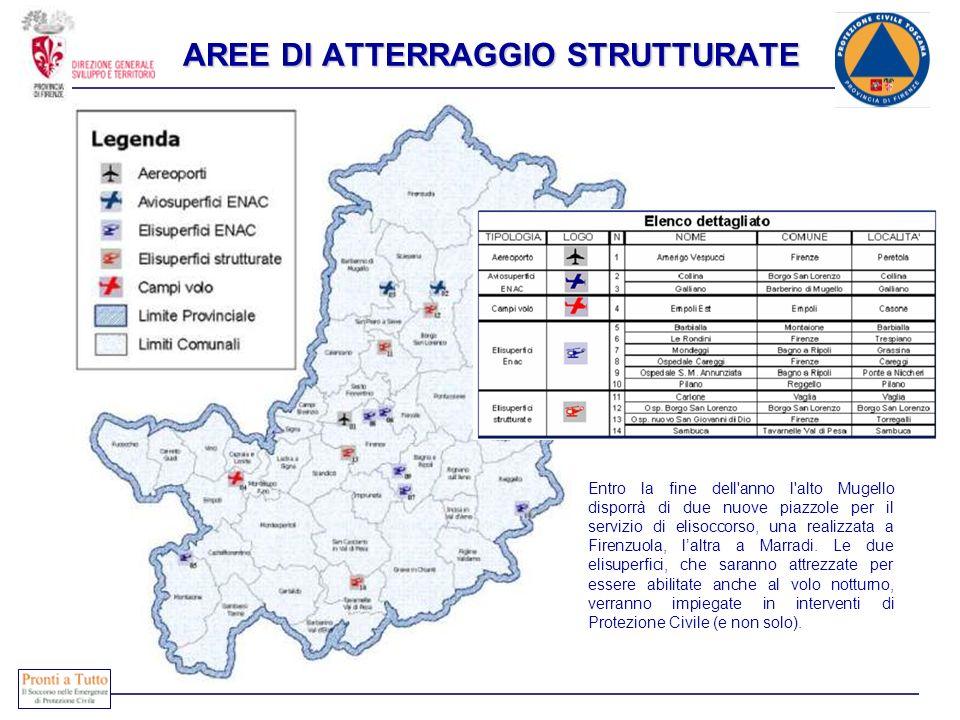 AREE DI ATTERRAGGIO STRUTTURATE