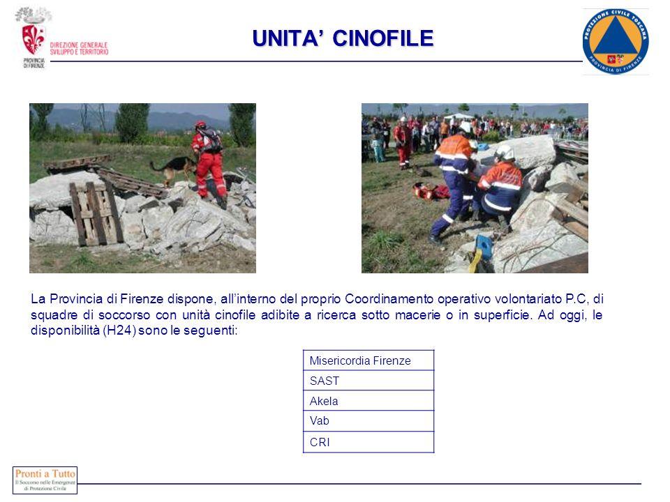 UNITA' CINOFILE