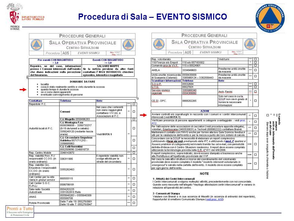 Procedura di Sala – EVENTO SISMICO