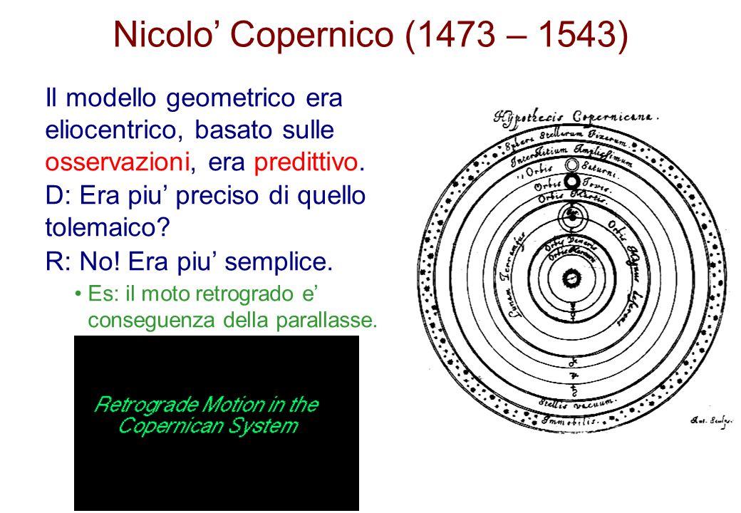 Nicolo' Copernico (1473 – 1543) Il modello geometrico era eliocentrico, basato sulle osservazioni, era predittivo.