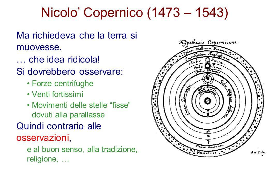 Nicolo' Copernico (1473 – 1543) Ma richiedeva che la terra si muovesse. … che idea ridicola! Si dovrebbero osservare: