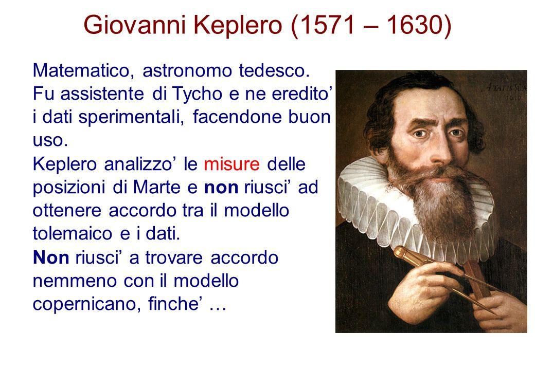 Giovanni Keplero (1571 – 1630) Matematico, astronomo tedesco. Fu assistente di Tycho e ne eredito' i dati sperimentali, facendone buon uso.