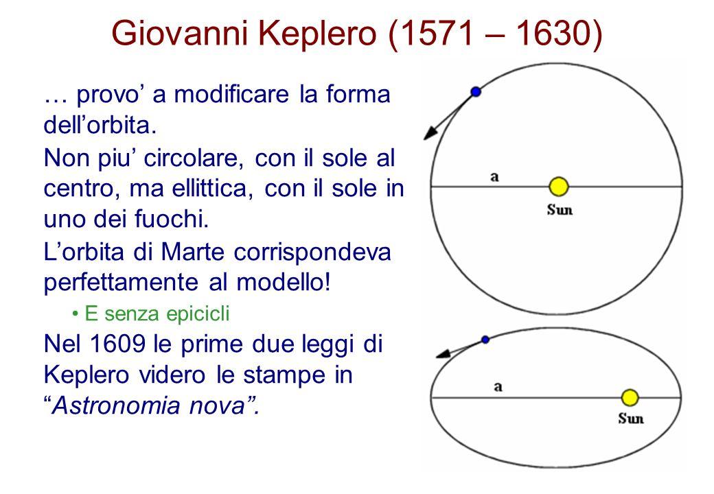 Giovanni Keplero (1571 – 1630) … provo' a modificare la forma dell'orbita.