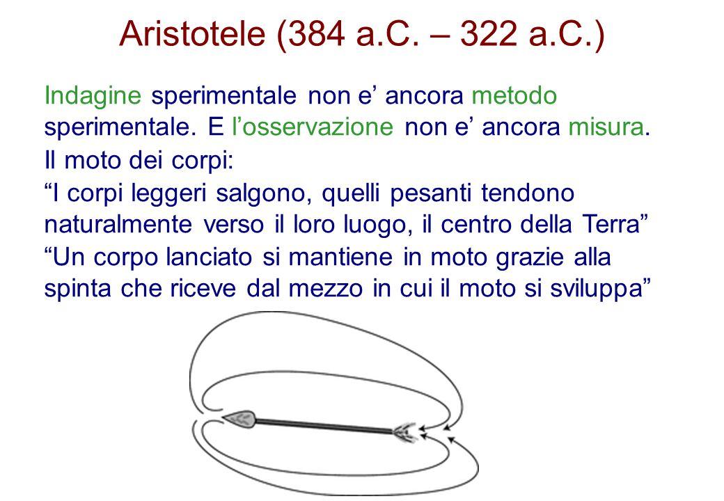 Aristotele (384 a.C. – 322 a.C.) Indagine sperimentale non e' ancora metodo sperimentale. E l'osservazione non e' ancora misura.