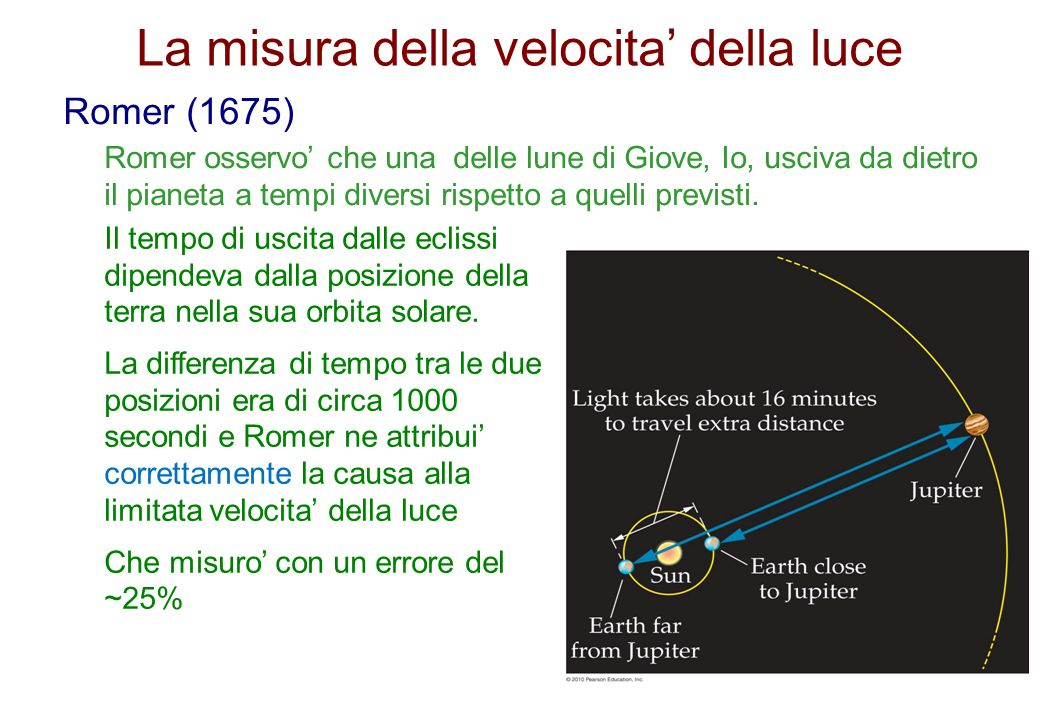 La misura della velocita' della luce