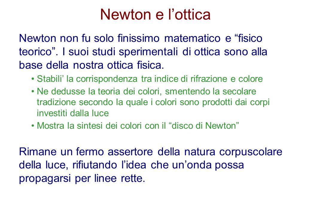 Newton e l'ottica