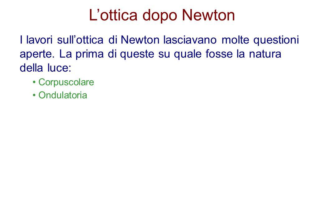 L'ottica dopo Newton I lavori sull'ottica di Newton lasciavano molte questioni aperte. La prima di queste su quale fosse la natura della luce: