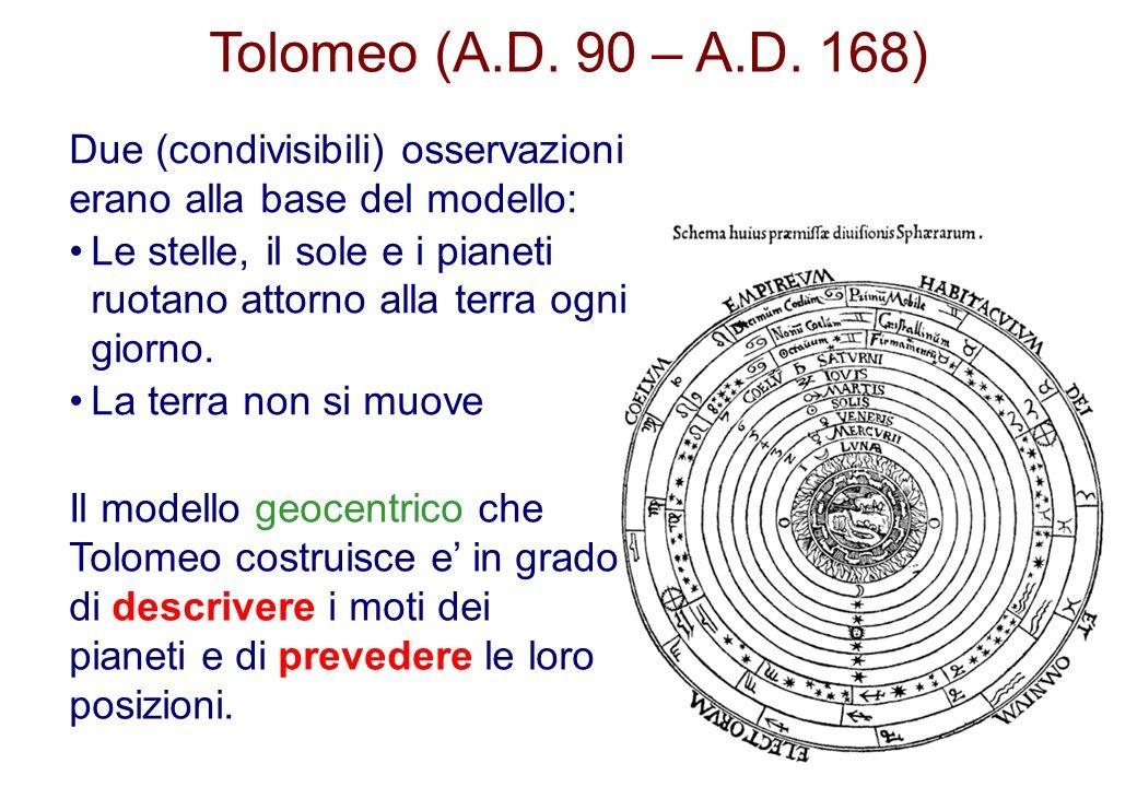 Tolomeo (A.D. 90 – A.D. 168) Due (condivisibili) osservazioni erano alla base del modello: