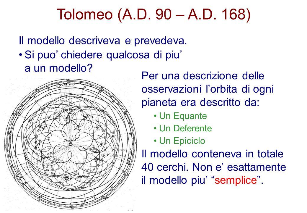 Tolomeo (A.D. 90 – A.D. 168) Il modello descriveva e prevedeva.