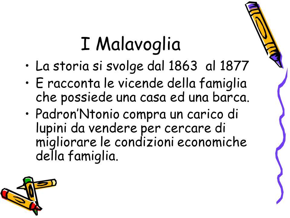 I Malavoglia La storia si svolge dal 1863 al 1877