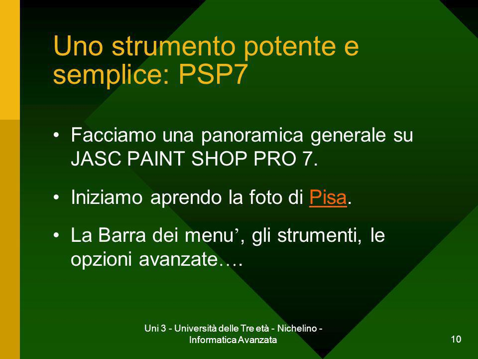 Uno strumento potente e semplice: PSP7