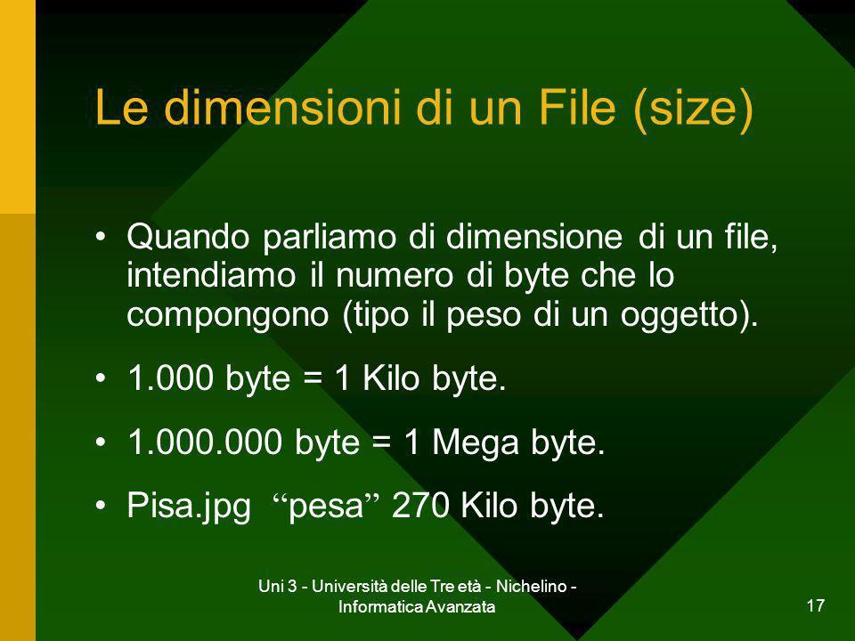 Le dimensioni di un File (size)