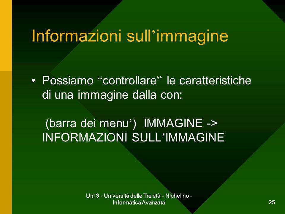 Informazioni sull'immagine