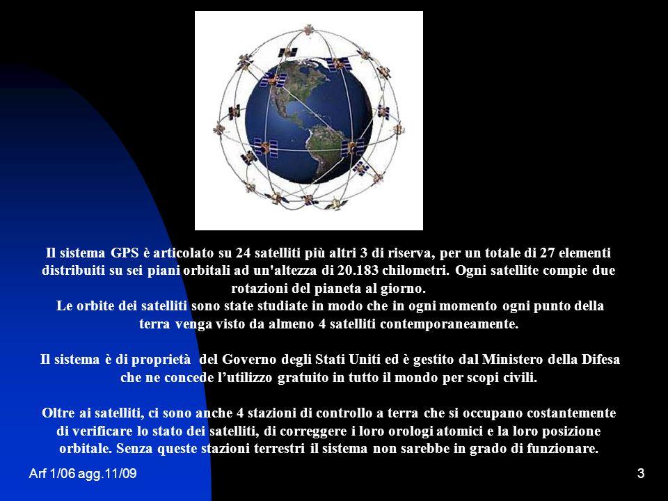 Il sistema GPS è articolato su 24 satelliti più altri 3 di riserva, per un totale di 27 elementi distribuiti su sei piani orbitali ad un altezza di 20.183 chilometri. Ogni satellite compie due rotazioni del pianeta al giorno.