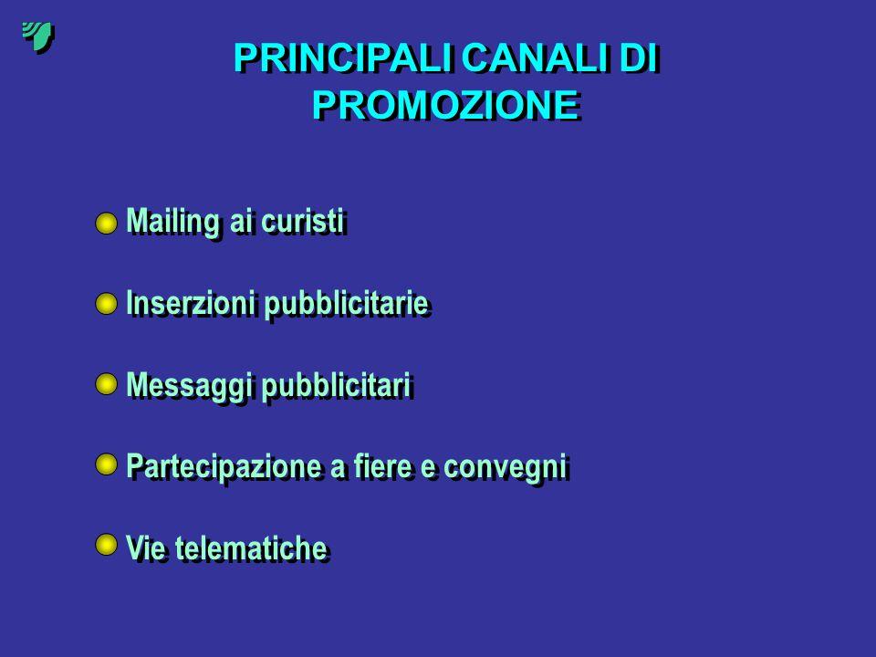 PRINCIPALI CANALI DI PROMOZIONE