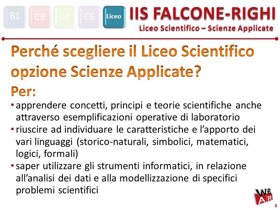 Perché scegliere il Liceo Scientifico opzione Scienze Applicate