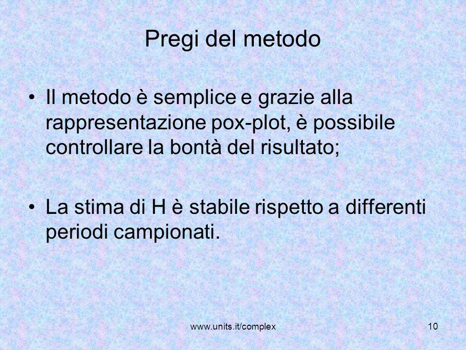 Pregi del metodo Il metodo è semplice e grazie alla rappresentazione pox-plot, è possibile controllare la bontà del risultato;