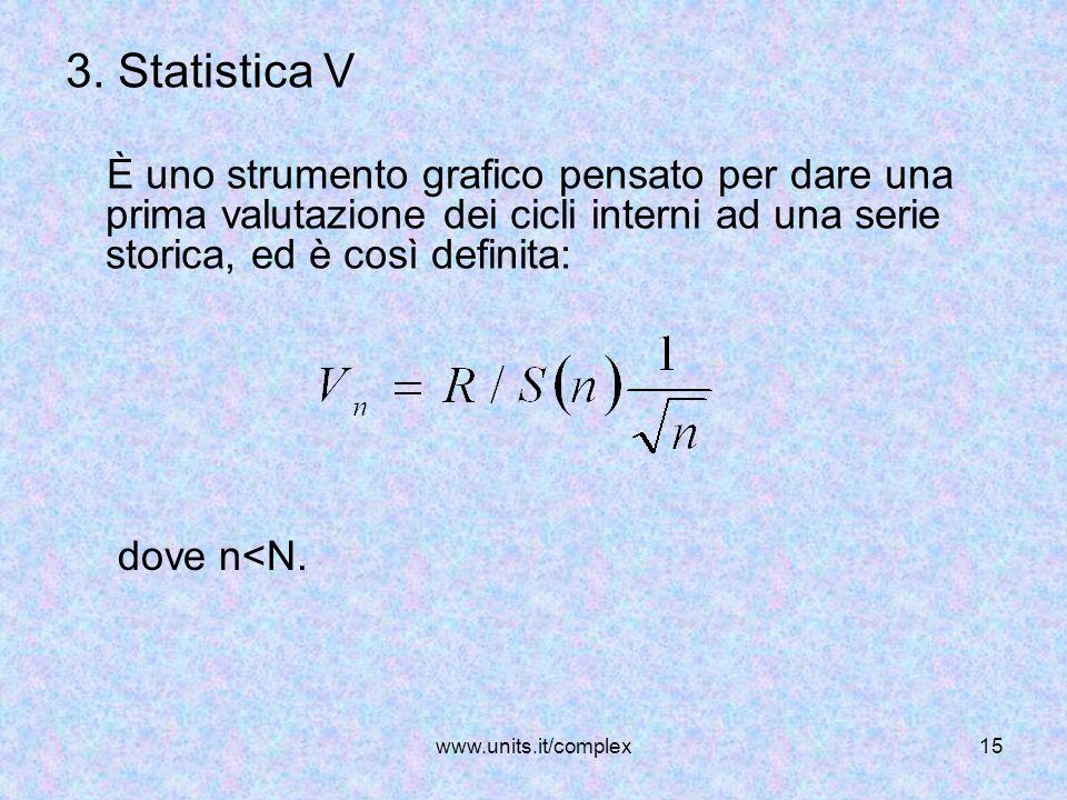 3. Statistica V dove n<N.