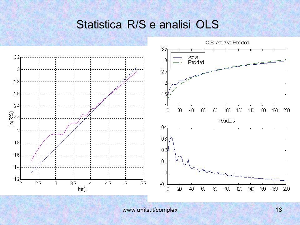 Statistica R/S e analisi OLS