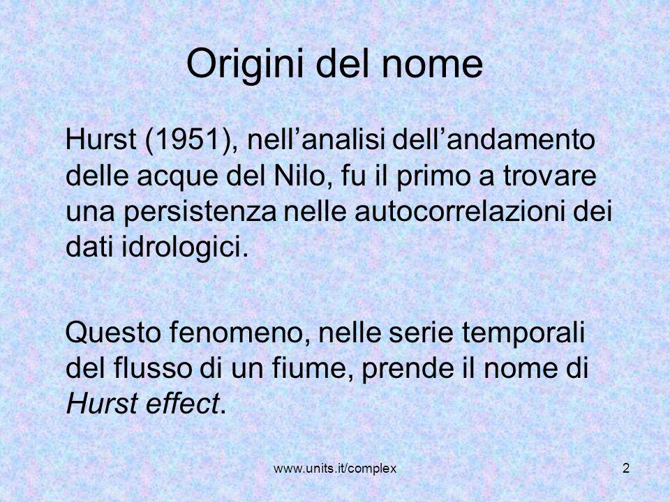 Origini del nome