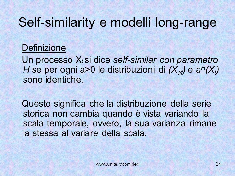 Self-similarity e modelli long-range