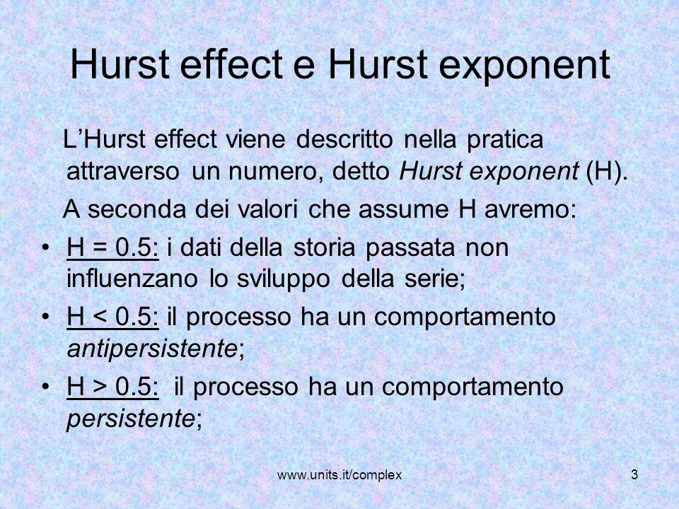 Hurst effect e Hurst exponent