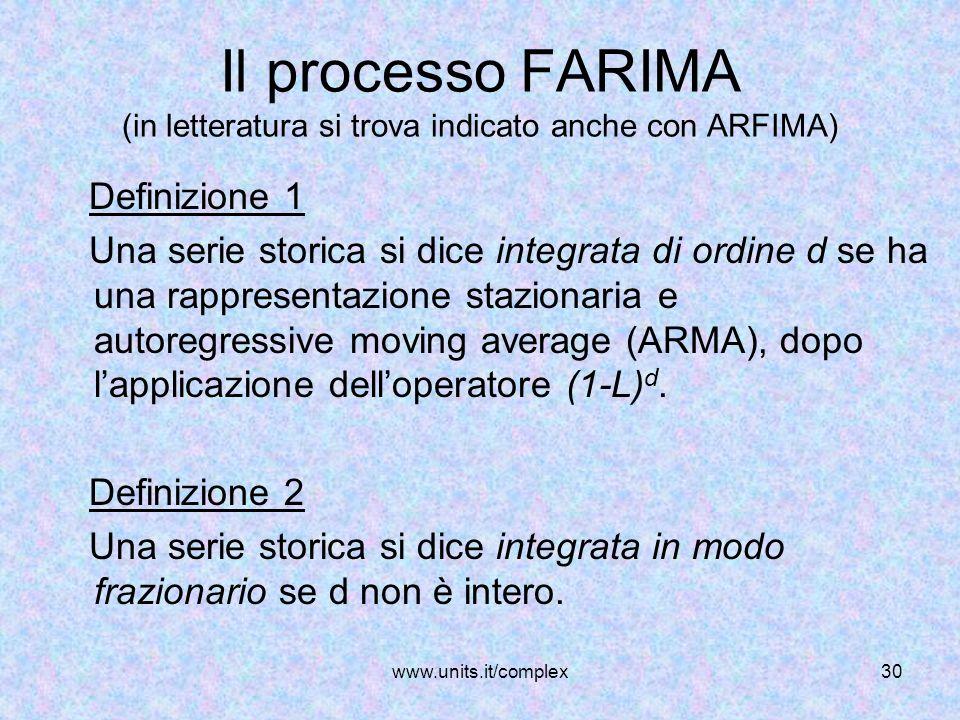 Il processo FARIMA (in letteratura si trova indicato anche con ARFIMA)