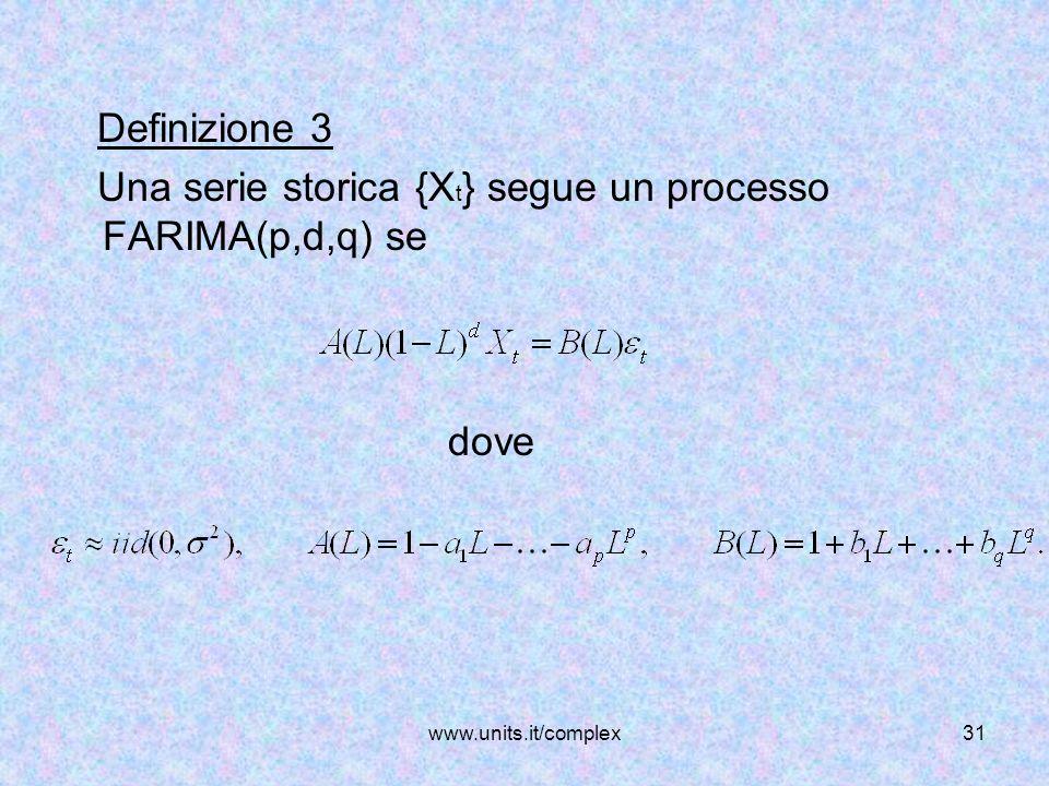Una serie storica {Xt} segue un processo FARIMA(p,d,q) se