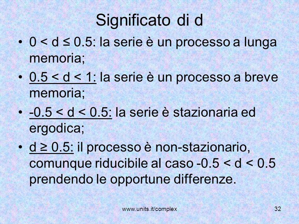 Significato di d 0 < d ≤ 0.5: la serie è un processo a lunga memoria; 0.5 < d < 1: la serie è un processo a breve memoria;
