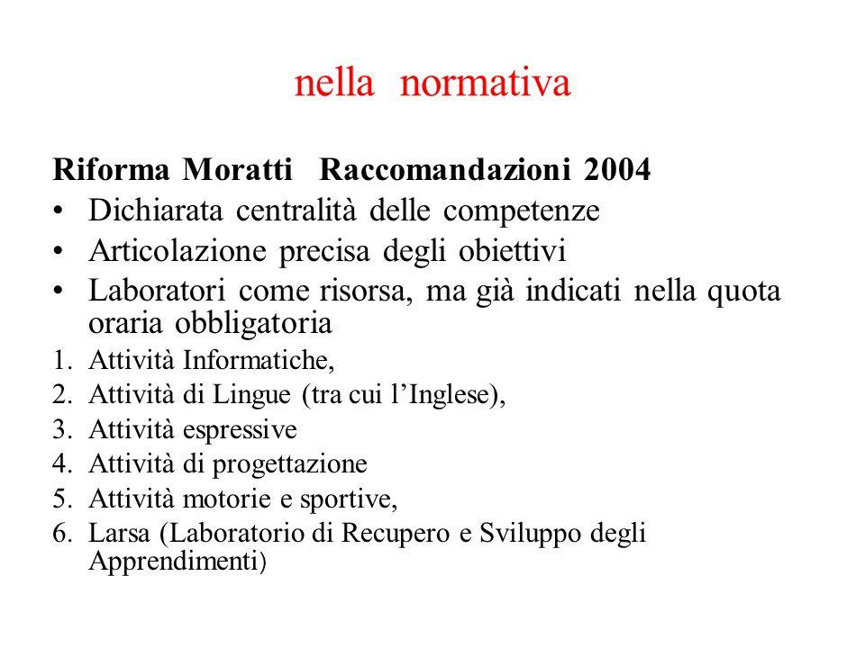 nella normativa Riforma Moratti Raccomandazioni 2004