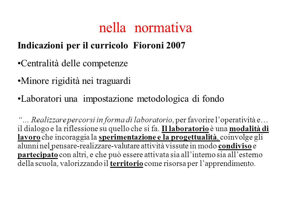 nella normativa Indicazioni per il curricolo Fioroni 2007