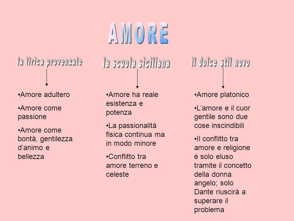 AMORE la scuola siciliana la lirica provenzale Amore adultero
