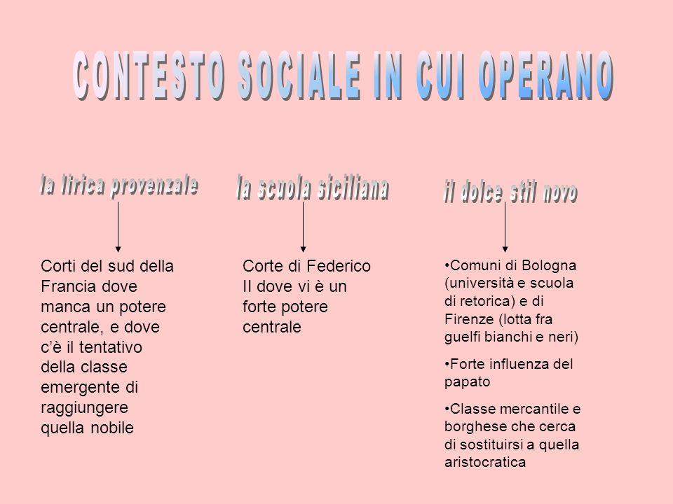 CONTESTO SOCIALE IN CUI OPERANO