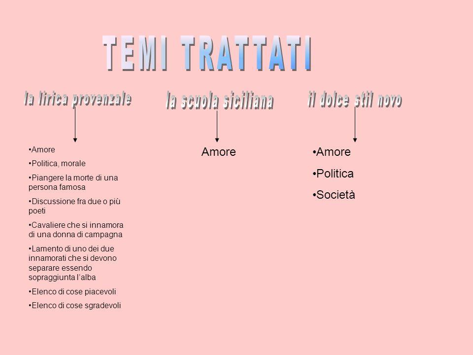 TEMI TRATTATI la scuola siciliana la lirica provenzale Amore Amore