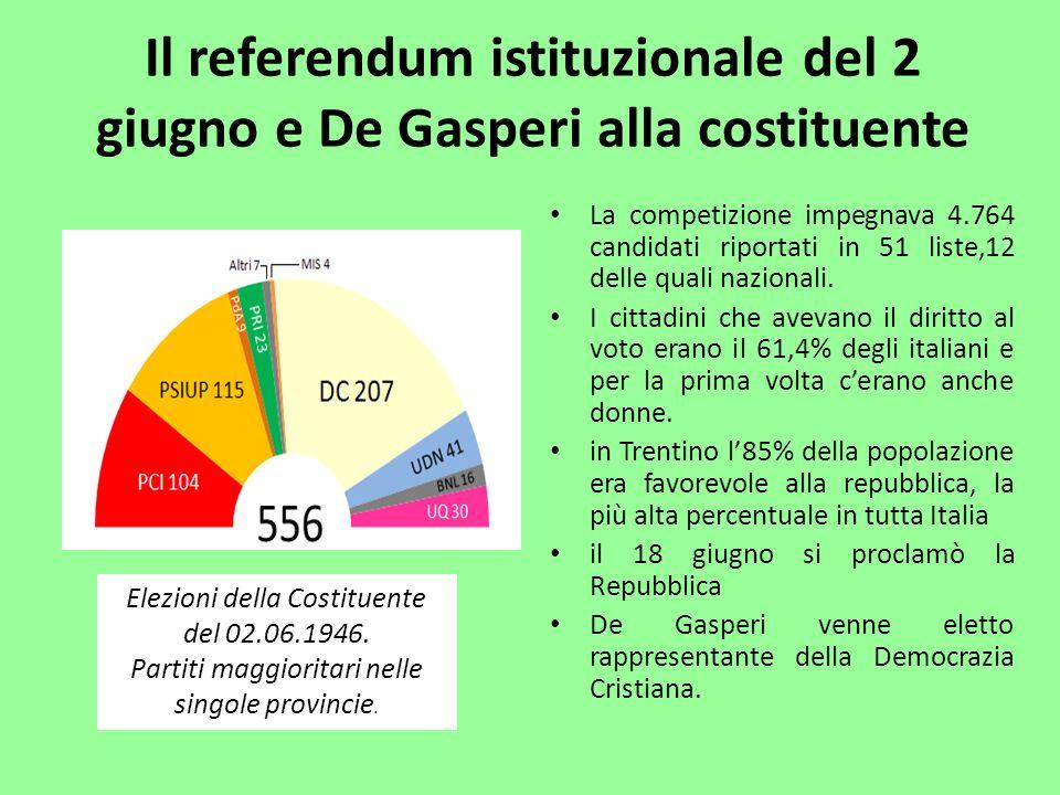 Il referendum istituzionale del 2 giugno e De Gasperi alla costituente
