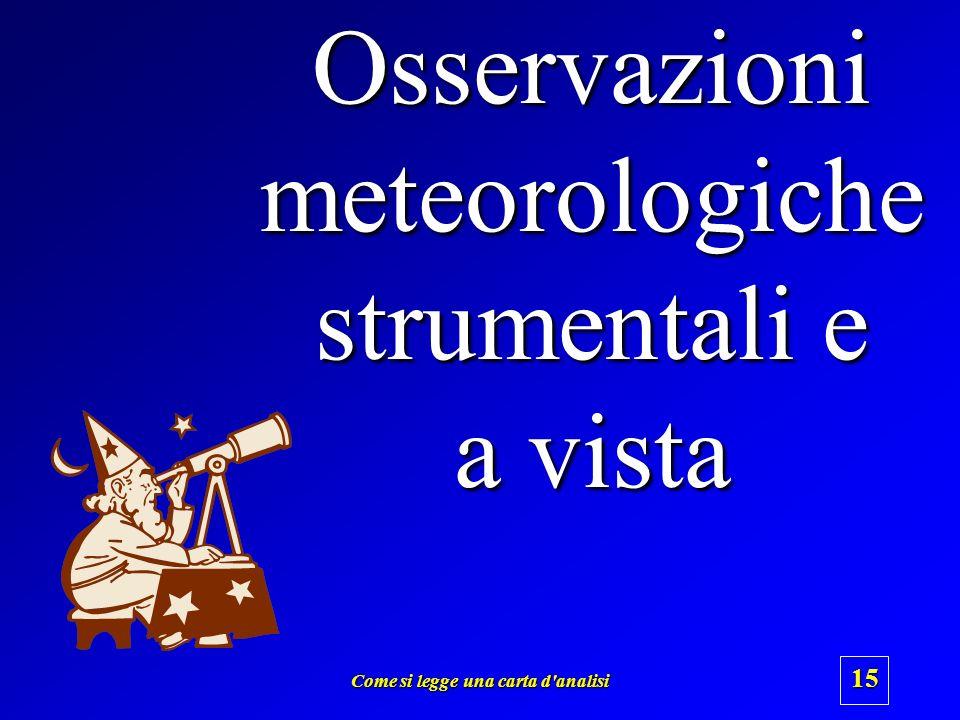 Osservazioni meteorologiche strumentali e a vista