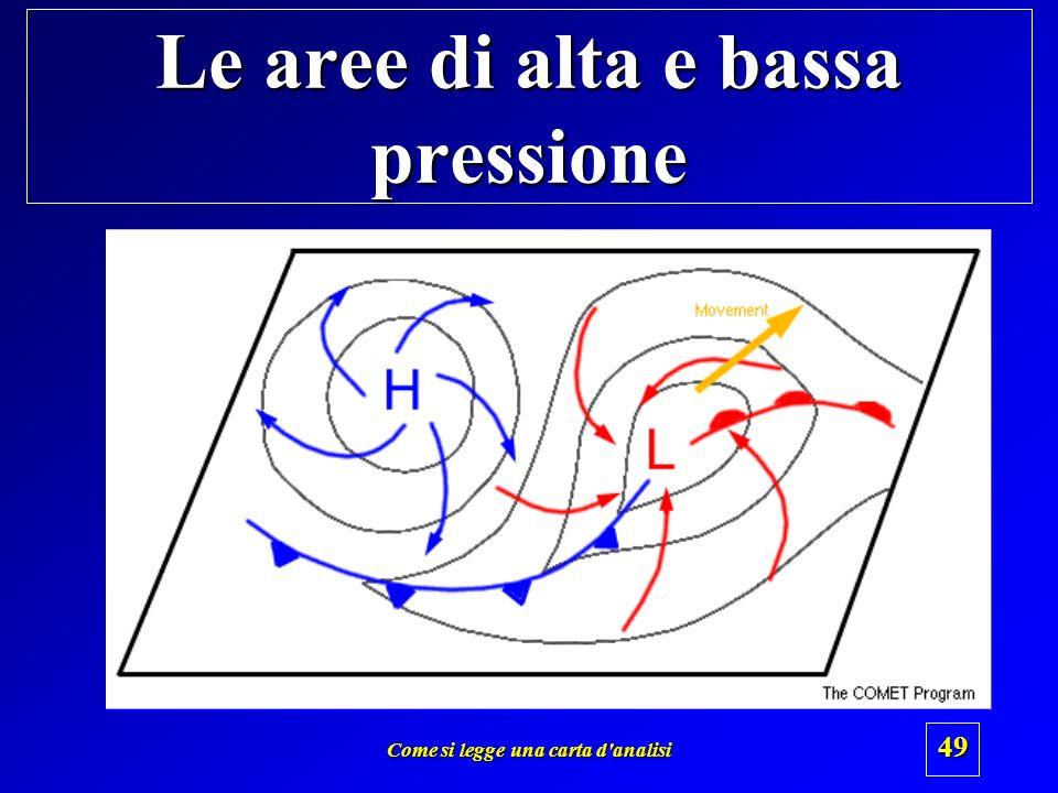 Le aree di alta e bassa pressione