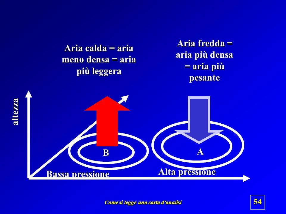 Aria fredda = aria più densa = aria più pesante