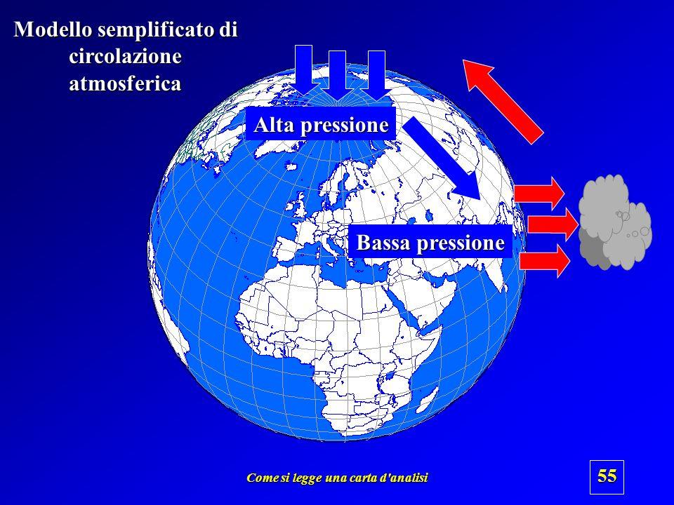 Modello semplificato di circolazione atmosferica